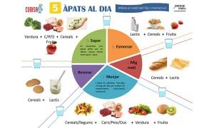 5-menjars-al-dia_COBISA